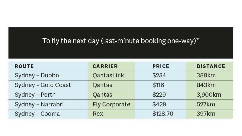 Sky-high prices for regional flights